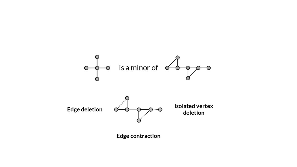 is a minor of Edge deletion Edge contraction Is...