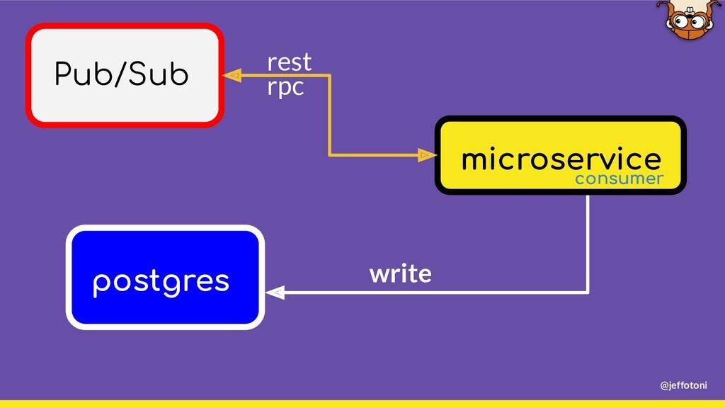 postgres Pub/Sub microservice @jeffotoni consum...