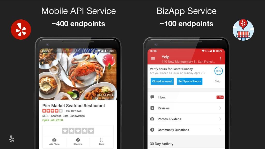 Mobile API Service ~400 endpoints BizApp Servic...