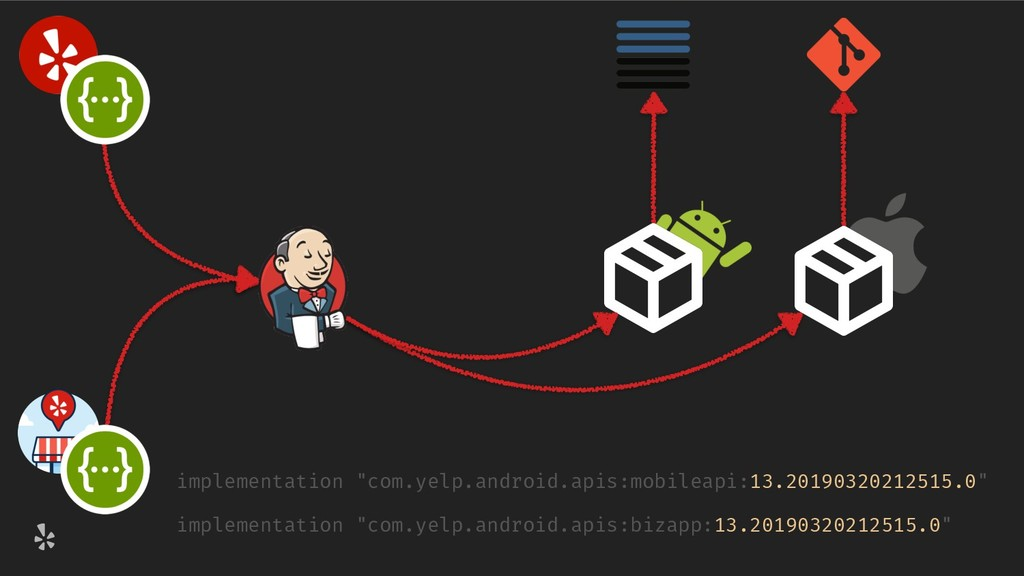 "implementation ""com.yelp.android.apis:mobileapi..."