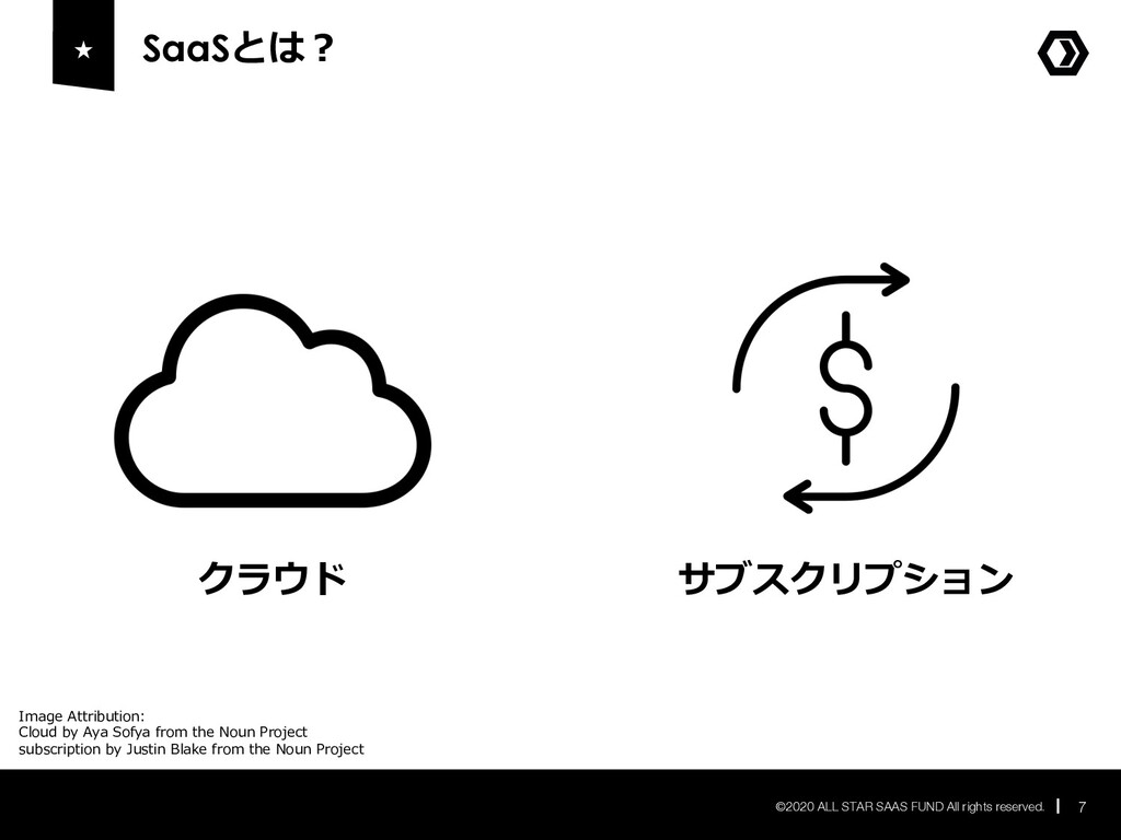 SaaSとは︖ 7 ©2020 ALL STAR SAAS FUND All rights r...