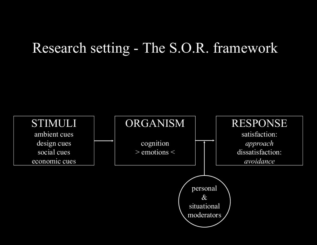 Research setting - The S.O.R. framework STIMULI...