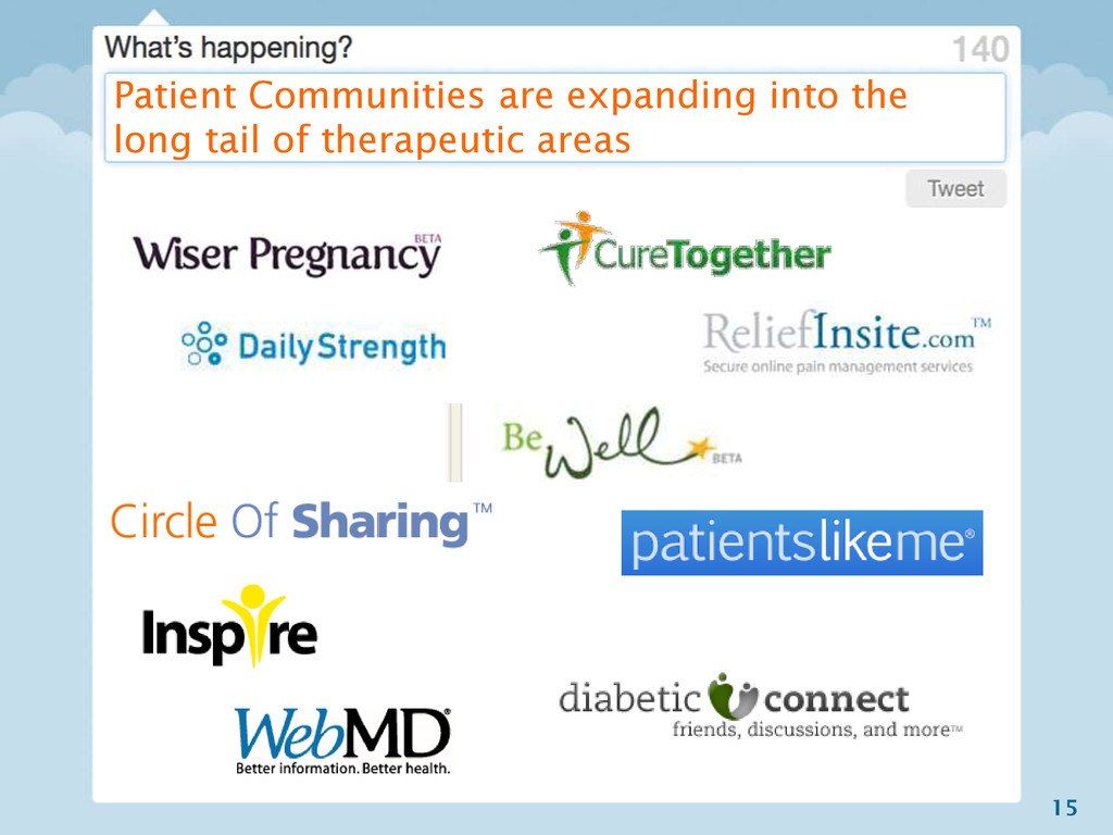 15 Patient Communities are expanding into the l...