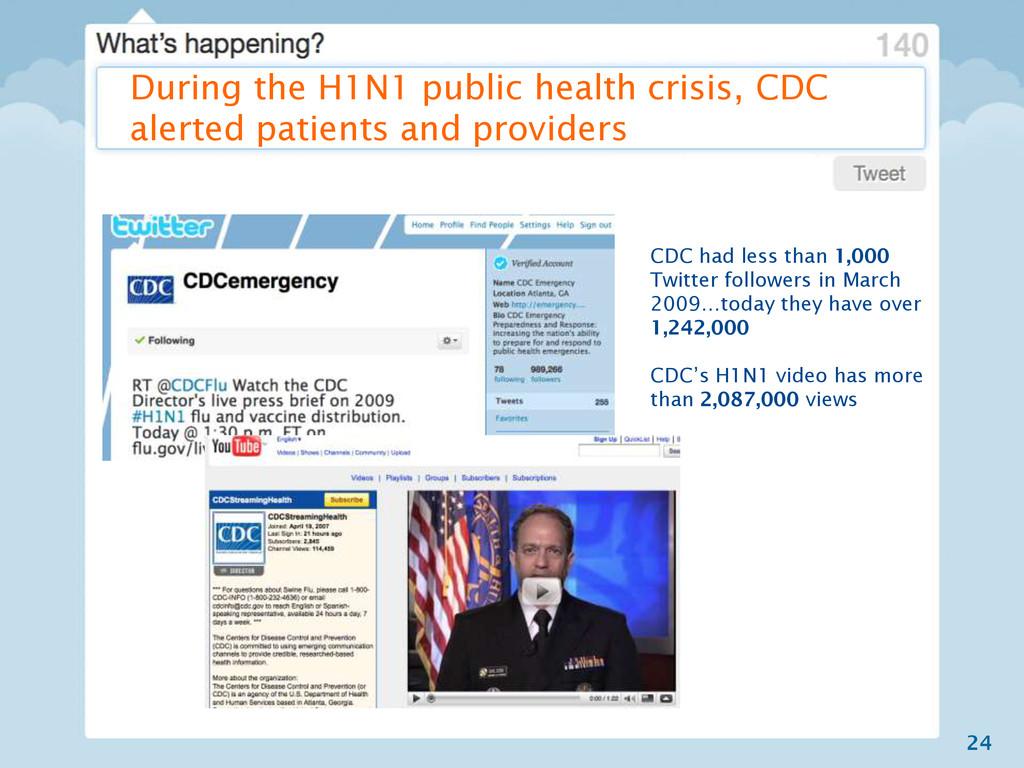 24 During the H1N1 public health crisis, CDC al...