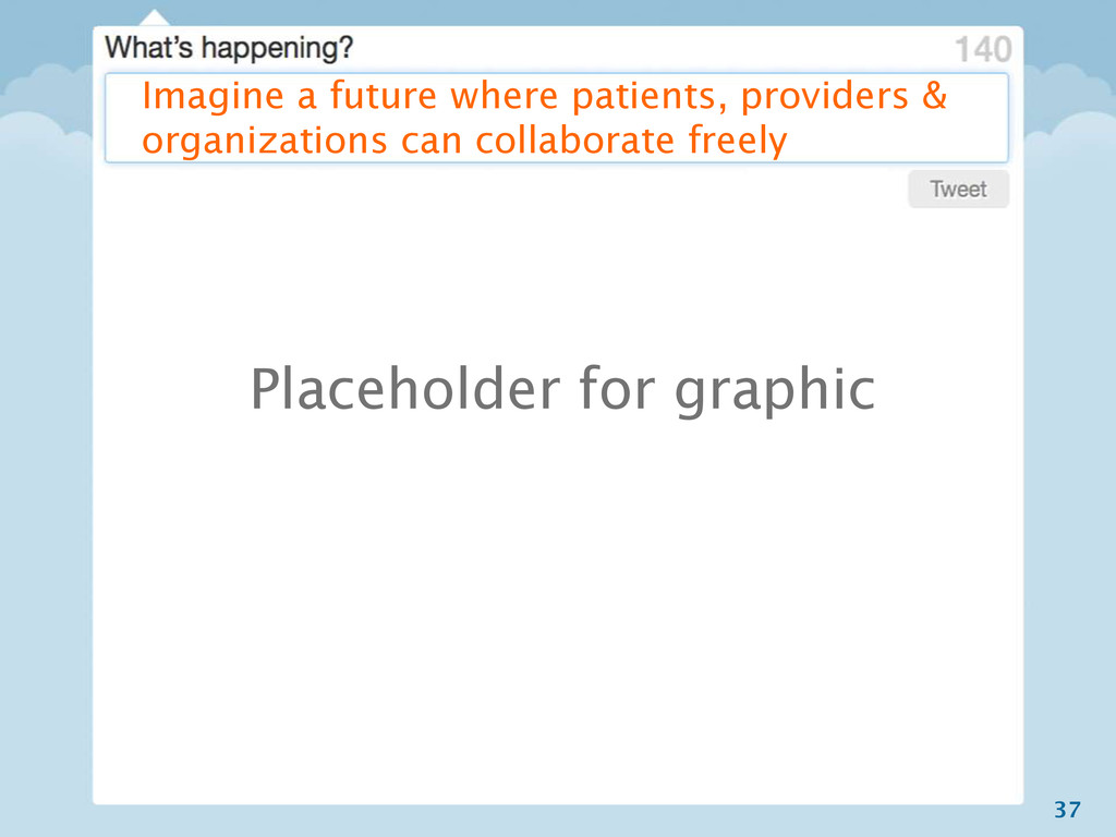 37 Placeholder for graphic Imagine a future whe...