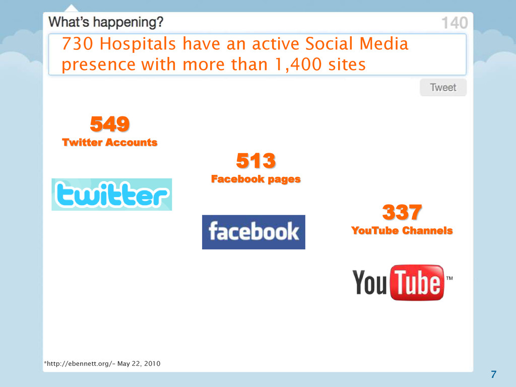 7 549 Twitter Accounts 513 Facebook pages 337 Y...