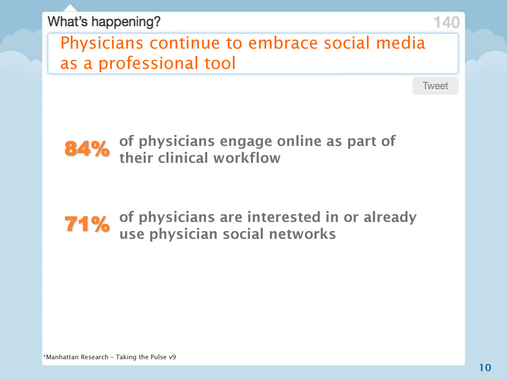 10 Physicians continue to embrace social media ...