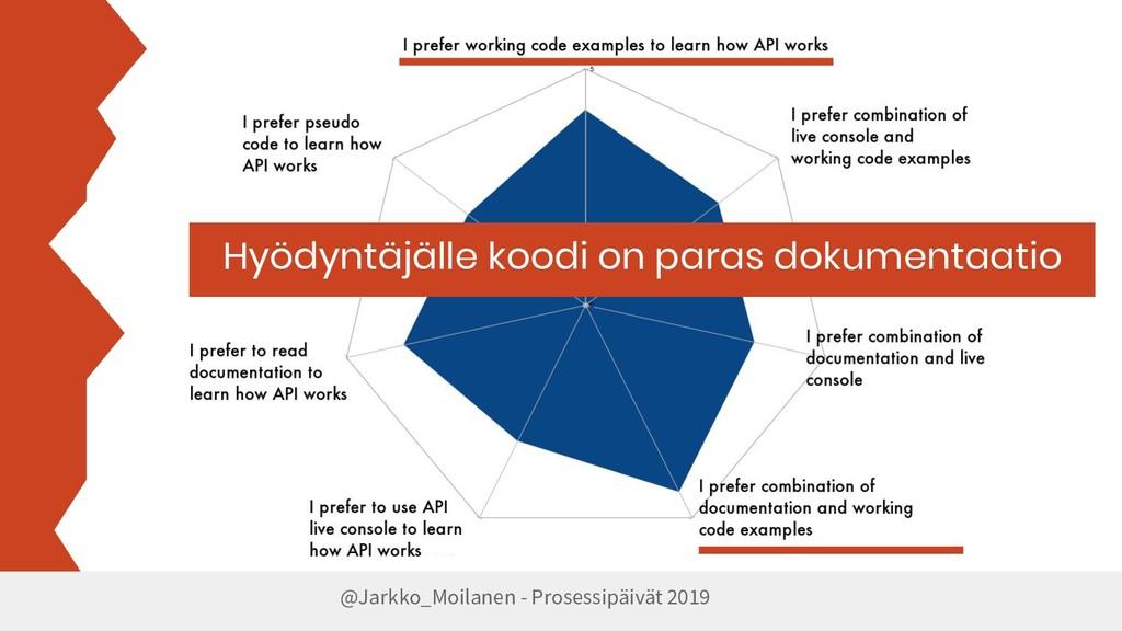 @Jarkko_Moilanen - Prosessipäivät 2019 Hyödyntä...