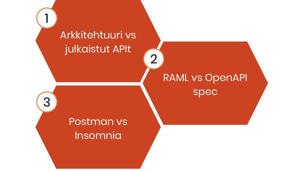 Arkkitehtuuri vs julkaistut APIt RAML vs OpenAP...