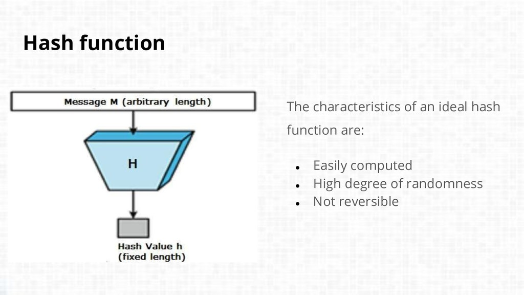 Hash function The characteristics of an ideal h...