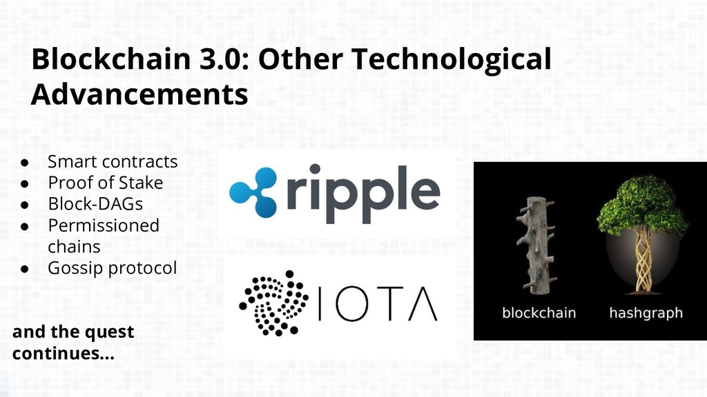 Blockchain 3.0: Other Technological Advancement...