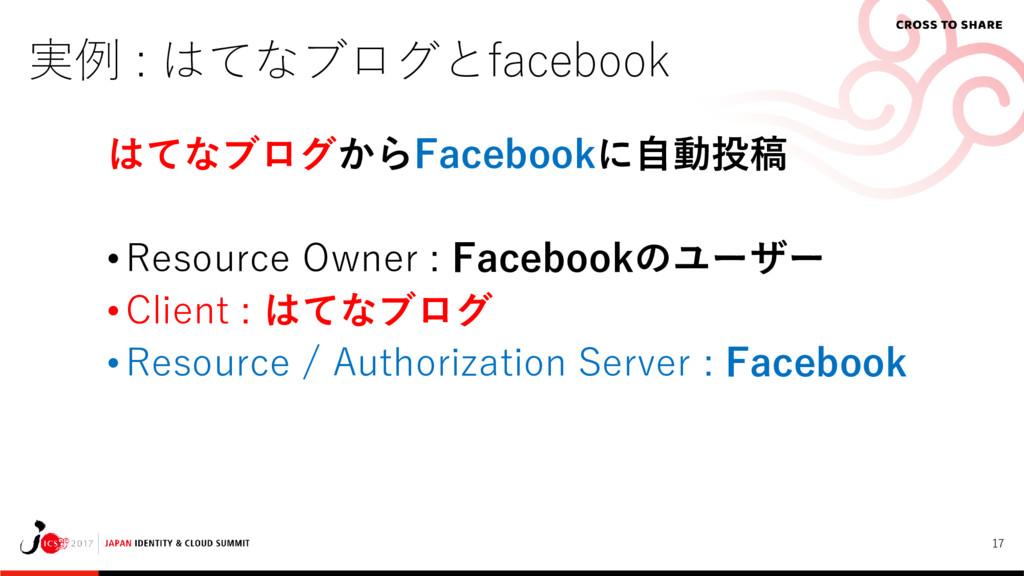 17 実例 : はてなブログとfacebook はてなブログからFacebookに自動投稿 •...