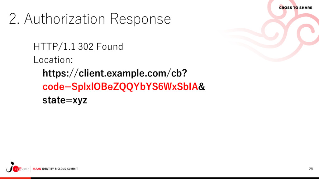 28 2. Authorization Response HTTP/1.1 302 Found...