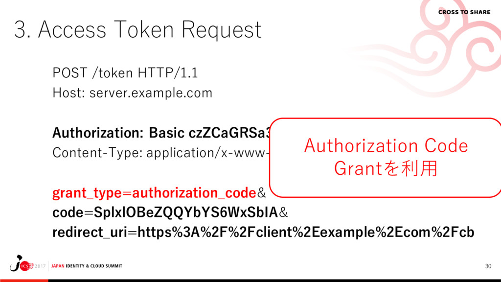 30 3. Access Token Request POST /token HTTP/1.1...