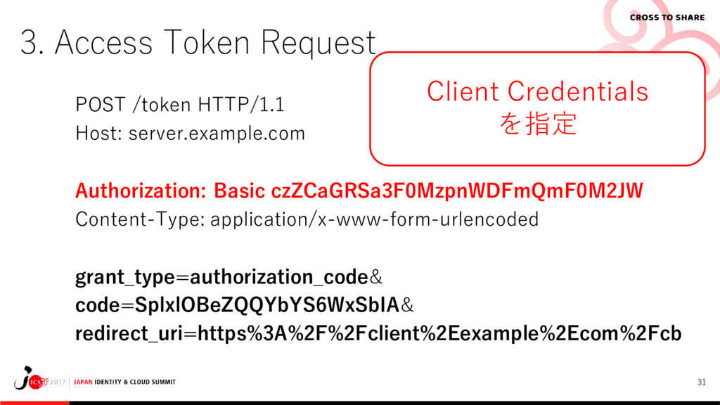 31 3. Access Token Request POST /token HTTP/1.1...