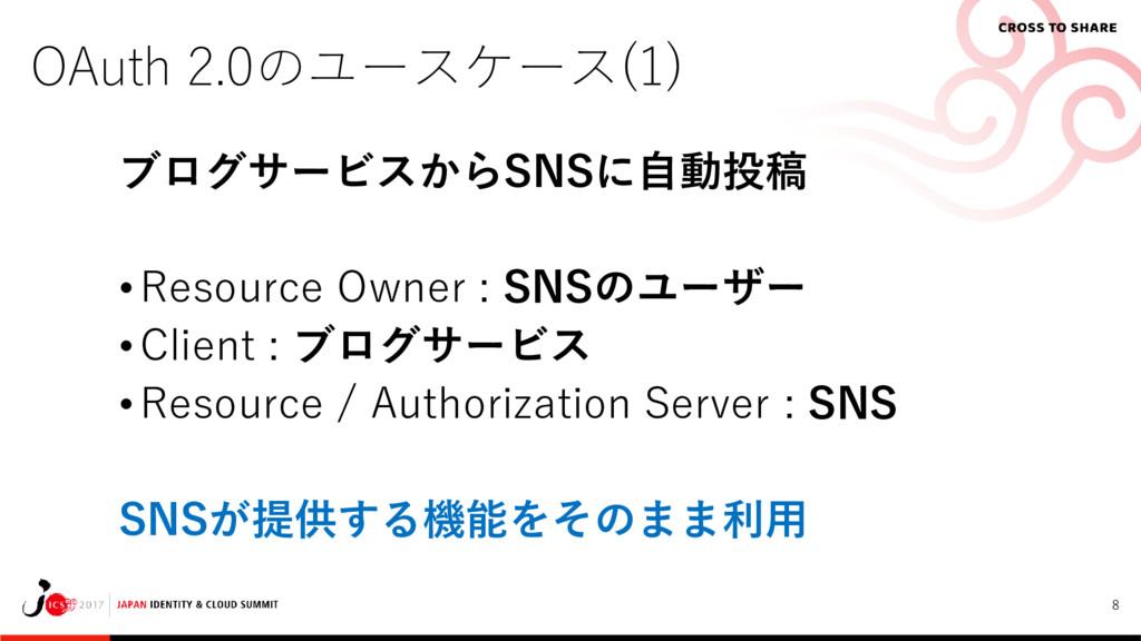 8 OAuth 2.0のユースケース(1) ブログサービスからSNSに自動投稿 • Resou...