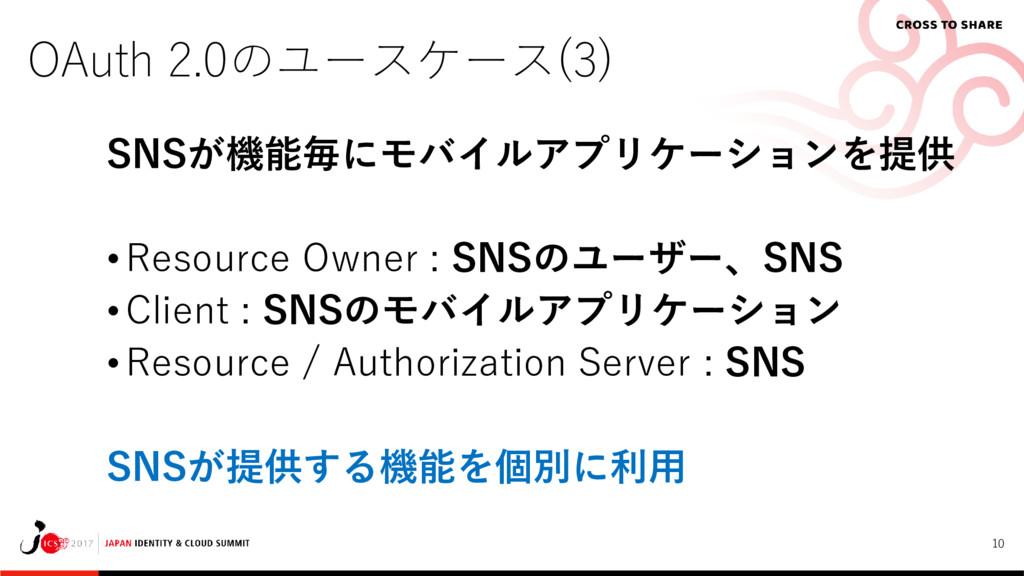 10 OAuth 2.0のユースケース(3) SNSが機能毎にモバイルアプリケーションを提供 ...