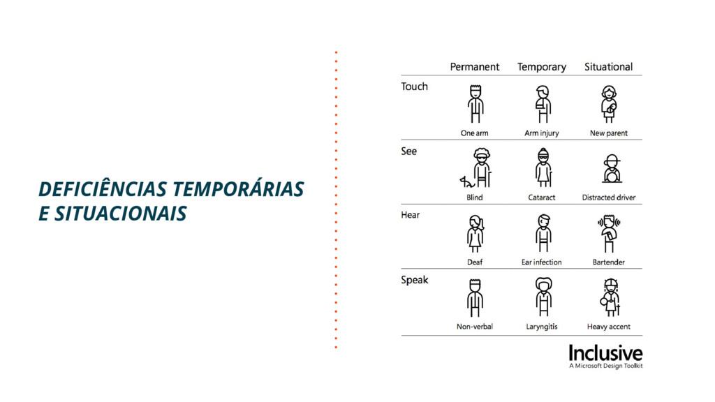 DEFICIÊNCIAS TEMPORÁRIAS E SITUACIONAIS