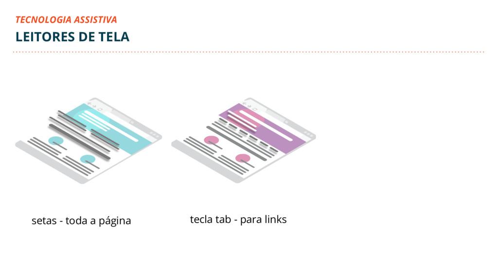 setas - toda a página tecla tab - para links LE...