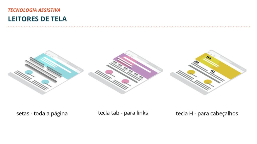 setas - toda a página tecla tab - para links te...