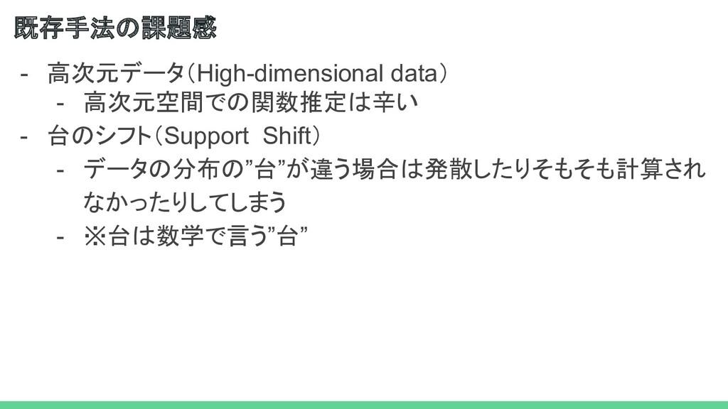 既存手法の課題感 - 高次元データ(High-dimensional data) - 高次元空...