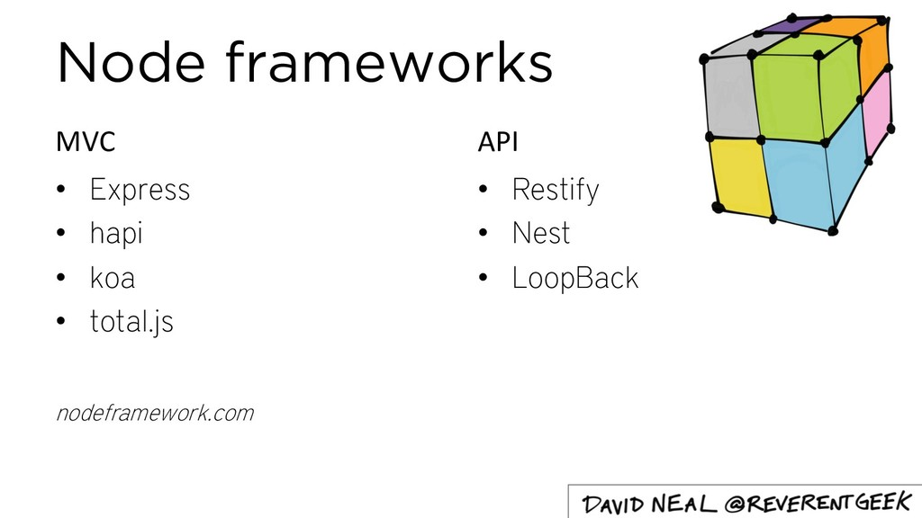 Node frameworks MVC • Express • hapi • koa • to...