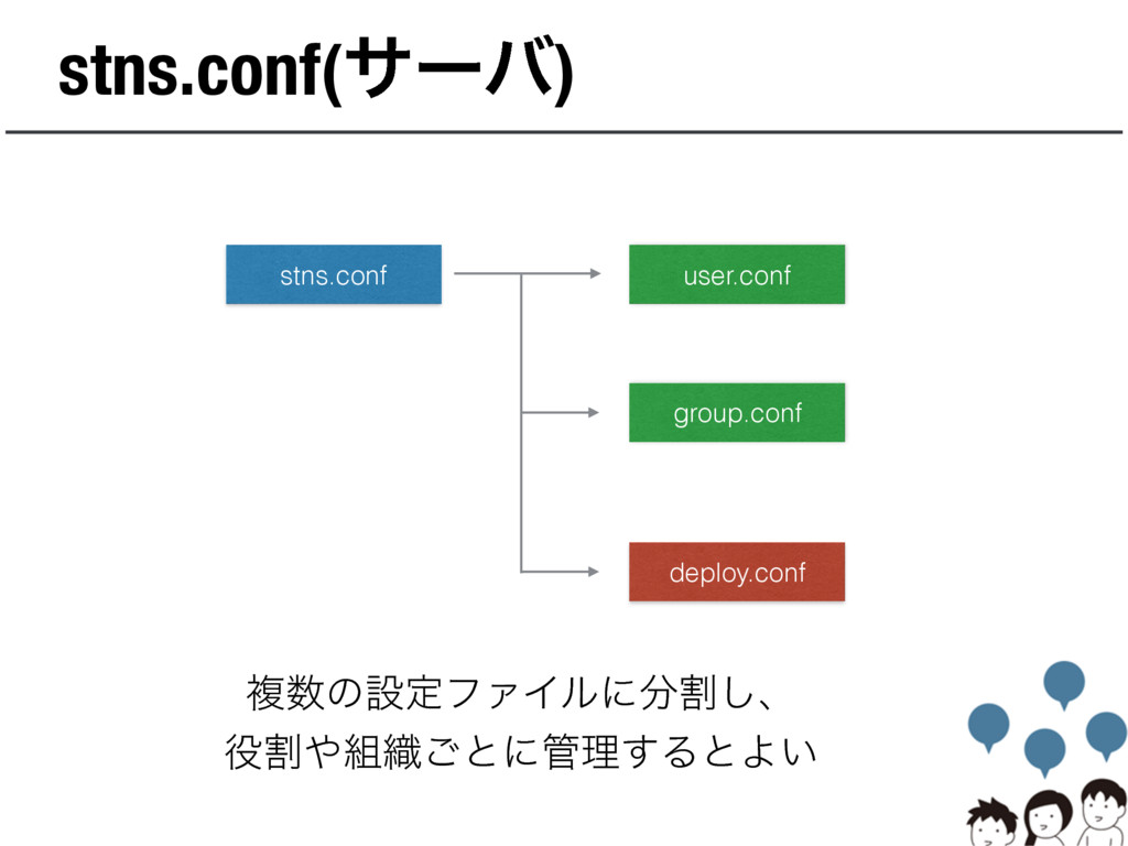 stns.conf(αʔό) stns.conf user.conf group.conf d...