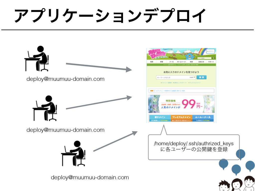 ΞϓϦέʔγϣϯσϓϩΠ deploy@muumuu-domain.com deploy@mu...