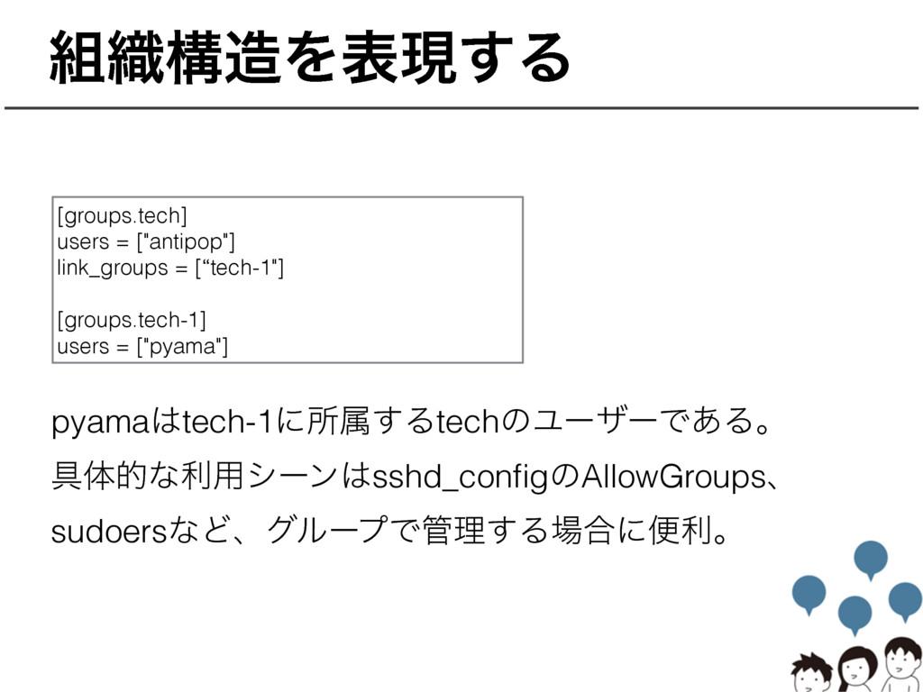 "৫ߏΛදݱ͢Δ [groups.tech] users = [""antipop""] lin..."