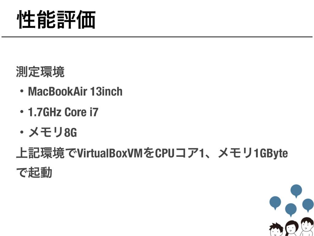 ੑධՁ ଌఆڥ ɾMacBookAir 13inch ɾ1.7GHz Core i7 ɾϝ...