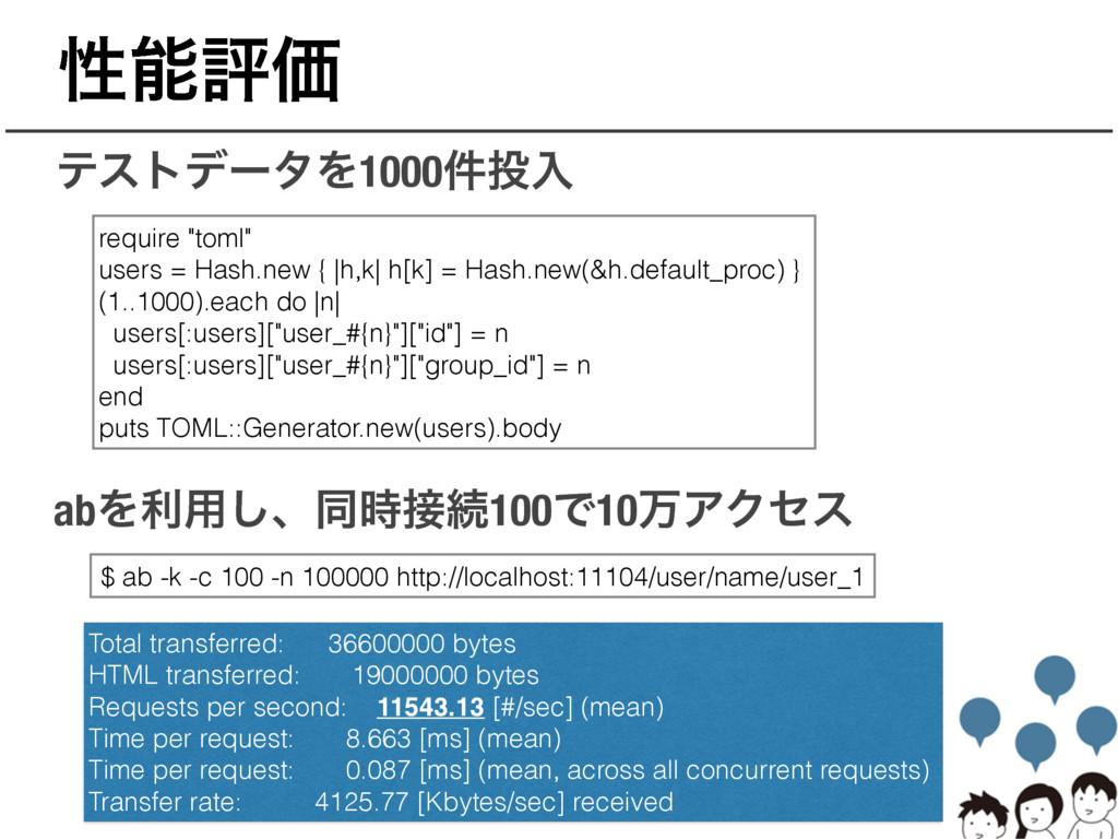 """ੑධՁ ςετσʔλΛ1000݅ೖ require """"toml"""" users = Hash..."""