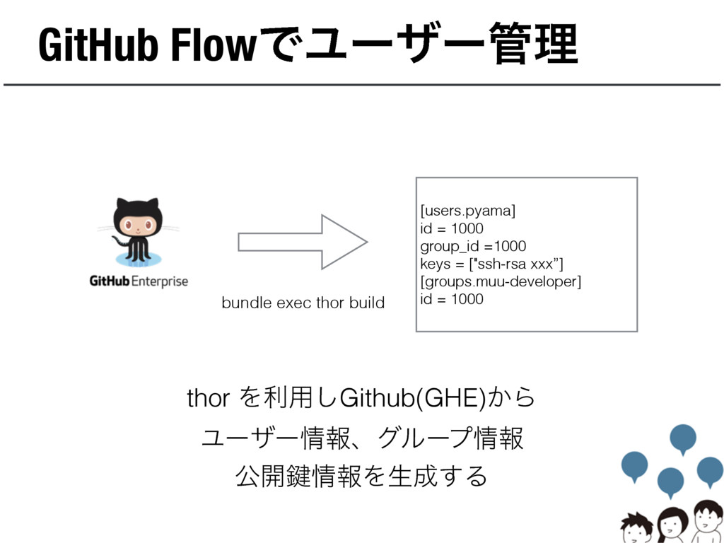 GitHub FlowͰϢʔβʔཧ thor Λར༻͠Github(GHE)͔Β Ϣʔβʔ...