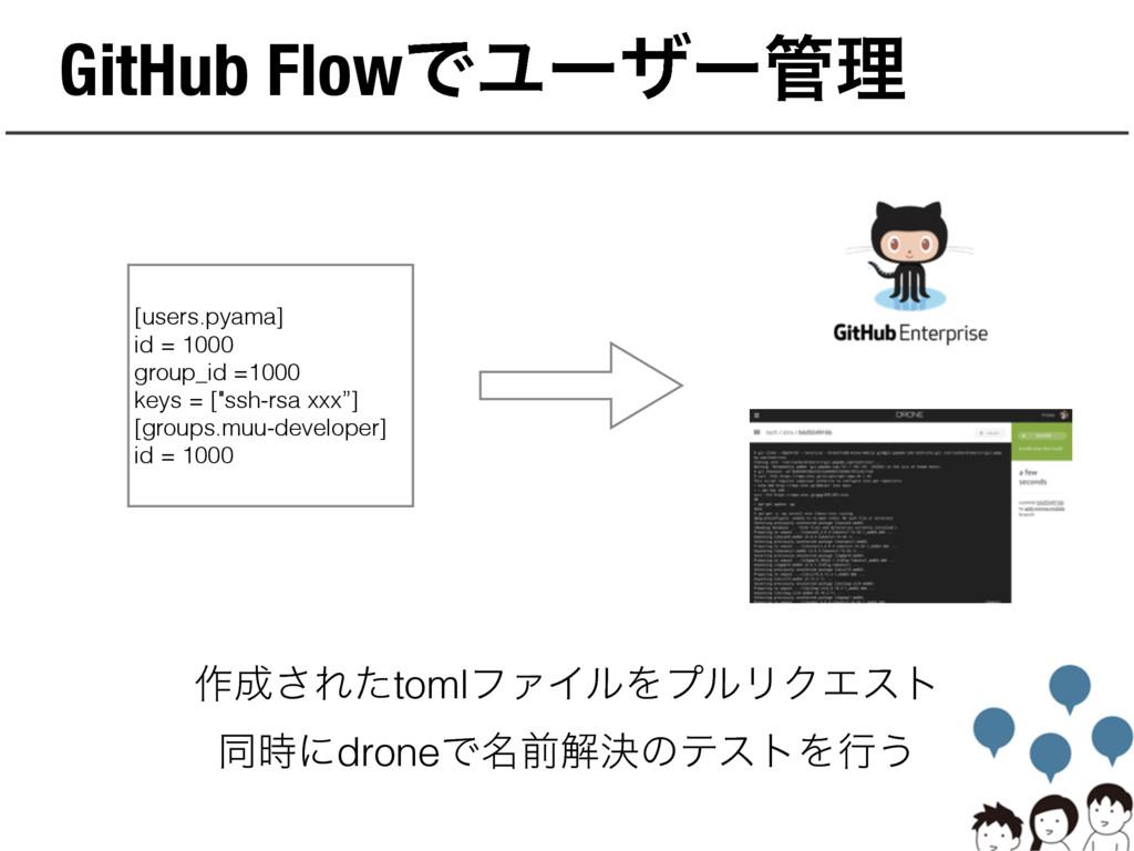 GitHub FlowͰϢʔβʔཧ ࡞͞ΕͨtomlϑΝΠϧΛϓϧϦΫΤετ ಉʹdro...