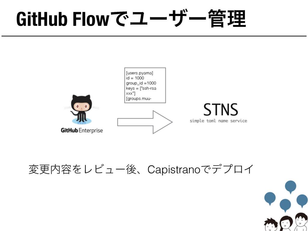 GitHub FlowͰϢʔβʔཧ มߋ༰ΛϨϏϡʔޙɺCapistranoͰσϓϩΠ [...
