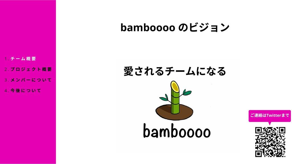 チーム プロジェクト メンバーについて について 1 . 2 . 3 . 4 . bamboo...