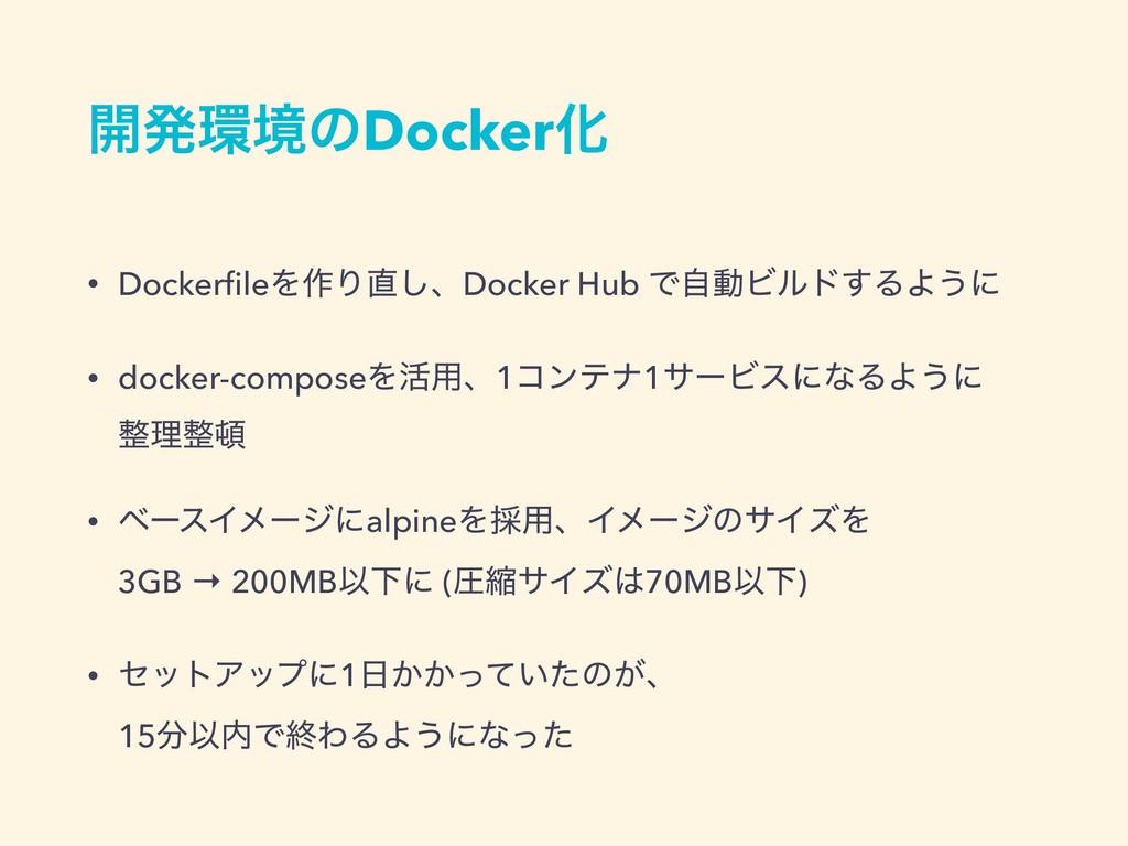 ։ൃڥͷDockerԽ • DockerfileΛ࡞Γ͠ɺDocker Hub ͰࣗಈϏϧυ...