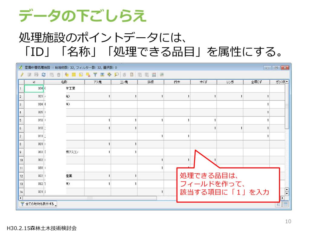 H30.2.15森林土木技術検討会 データの下ごしらえ 処理施設のポイントデータには、 「ID...
