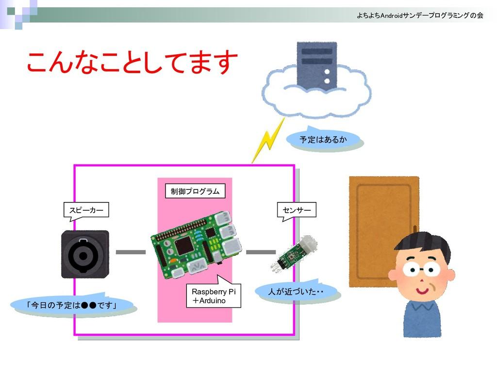 人 近 人 近 制御 Raspberry Pi Arduino 予定 予定 今日 予定 今日 ...