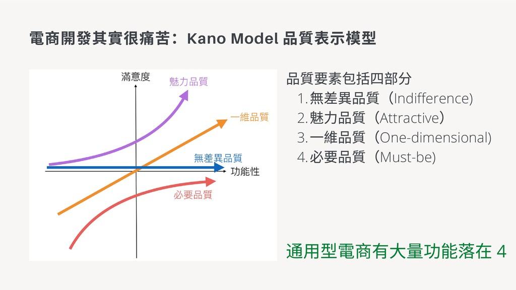 電商開發其實很痛苦:Kano Model 品質表示模型 無差異品質(Indifference)...
