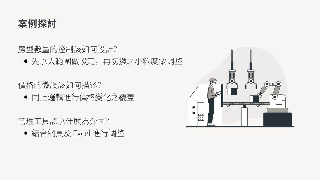 先以大範圍做設定,再切換之小粒度做調整 同上邏輯進行價格變化之覆蓋 結合網頁及 Excel 進...