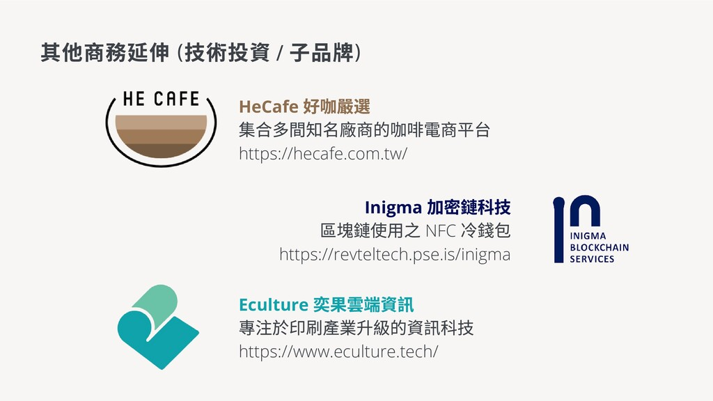 其他商務延伸 ( 技術投資 / 子品牌) HeCafe 好咖嚴選 集合多間知名廠商的咖啡電商平...