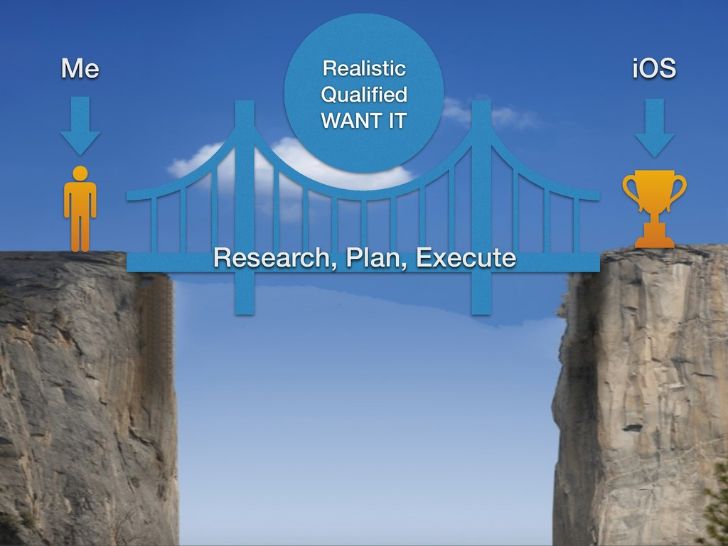 Realistic Qualified WANT IT Me Research, Plan, E...