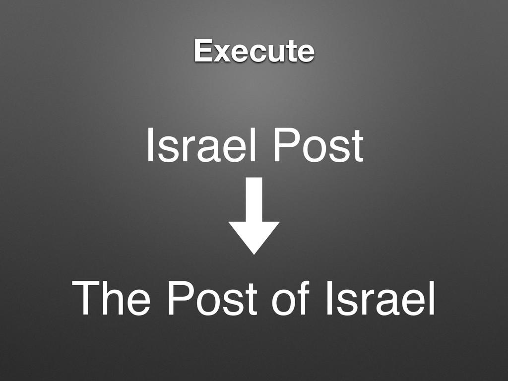 Execute Israel Post The Post of Israel