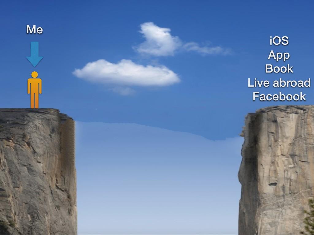 Live abroad iOS App Book Facebook Me