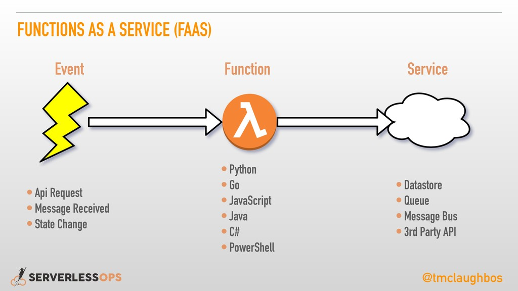 @tmclaughbos FUNCTIONS AS A SERVICE (FAAS) Even...