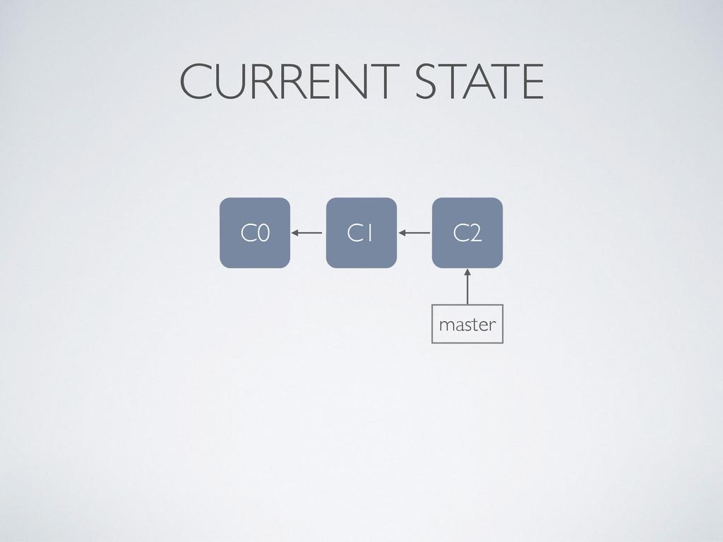 CURRENT STATE C0 C1 C2 master