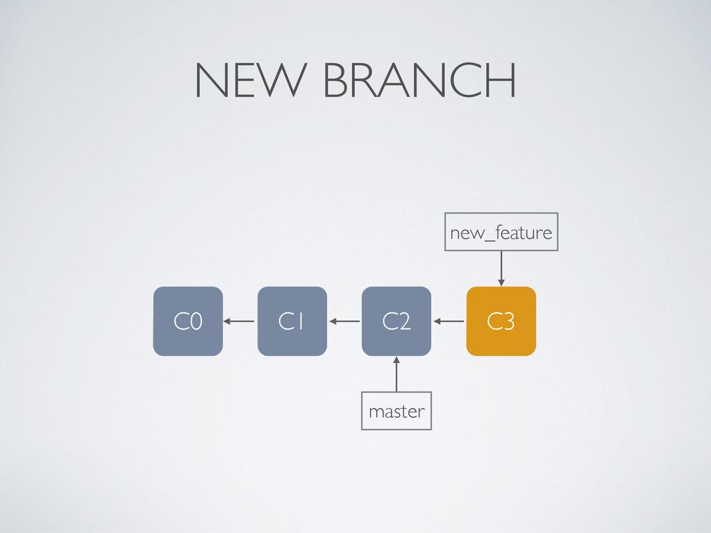 NEW BRANCH C3 new_feature C0 C1 C2 master