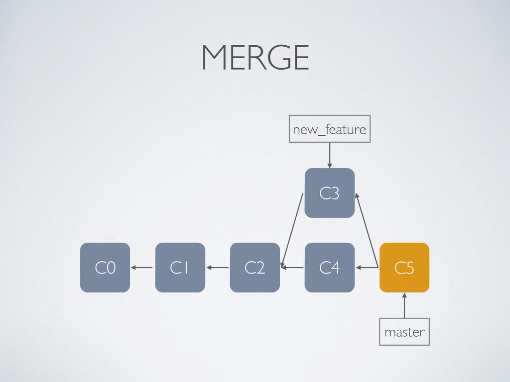 MERGE C3 new_feature C4 C0 C1 C2 master C5
