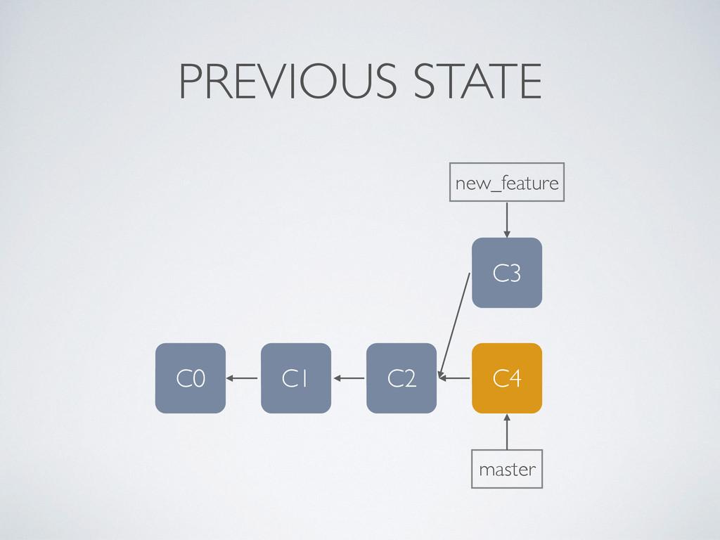 PREVIOUS STATE C3 new_feature C4 C0 C1 C2 master