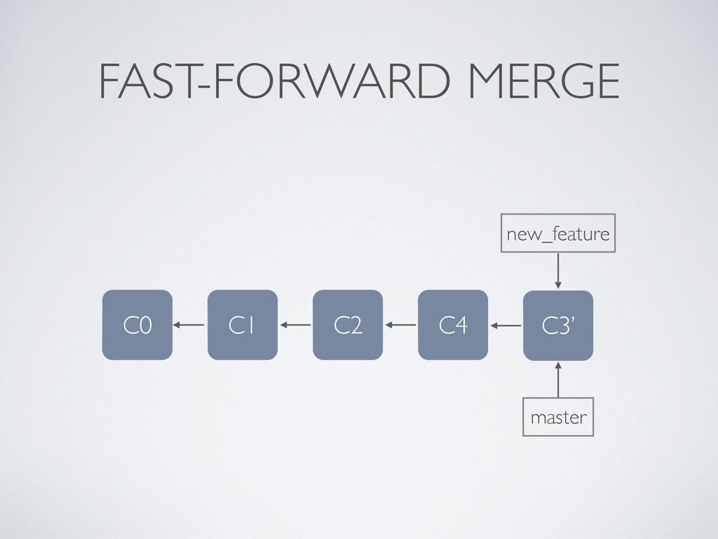 FAST-FORWARD MERGE new_feature C4 C0 C1 C2 mast...